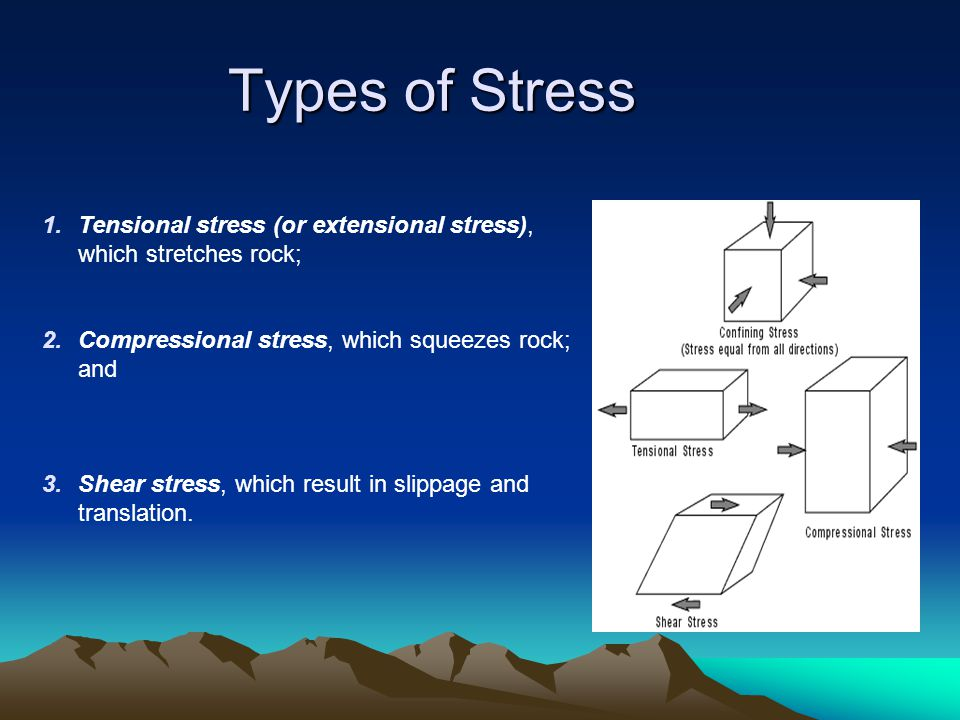 Deformation Stages of Deformation When a rock is subjected to increasing stress it changes its shape, size or volume.