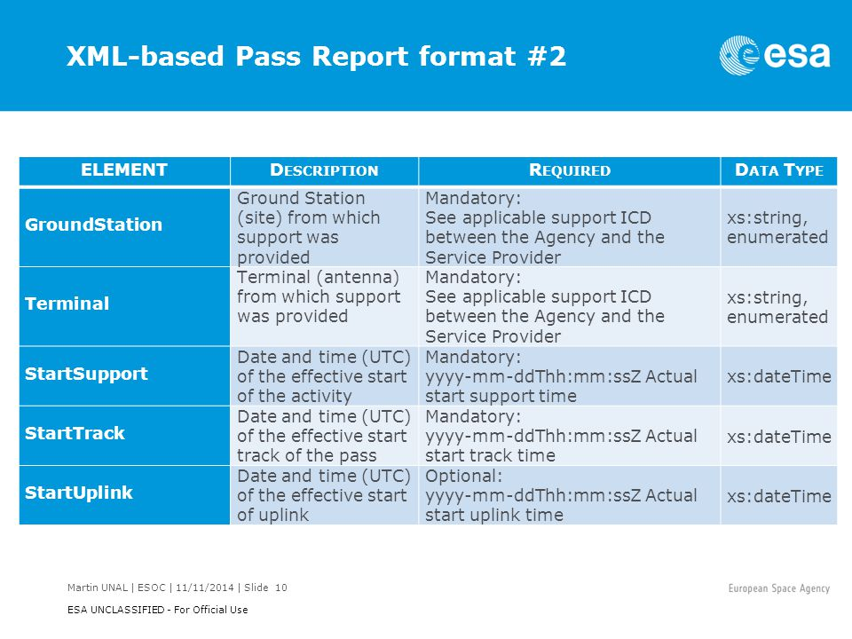 Martin UNAL | ESOC | 11/11/2014 | Slide 10 ESA UNCLASSIFIED - For Official Use XML-based Pass Report format #2 ELEMENTD ESCRIPTION R EQUIRED D ATA T YPE GroundStation Ground Station (site) from which support was provided Mandatory: See applicable support ICD between the Agency and the Service Provider xs:string, enumerated Terminal Terminal (antenna) from which support was provided Mandatory: See applicable support ICD between the Agency and the Service Provider xs:string, enumerated StartSupport Date and time (UTC) of the effective start of the activity Mandatory: yyyy-mm-ddThh:mm:ssZ Actual start support time xs:dateTime StartTrack Date and time (UTC) of the effective start track of the pass Mandatory: yyyy-mm-ddThh:mm:ssZ Actual start track time xs:dateTime StartUplink Date and time (UTC) of the effective start of uplink Optional: yyyy-mm-ddThh:mm:ssZ Actual start uplink time xs:dateTime