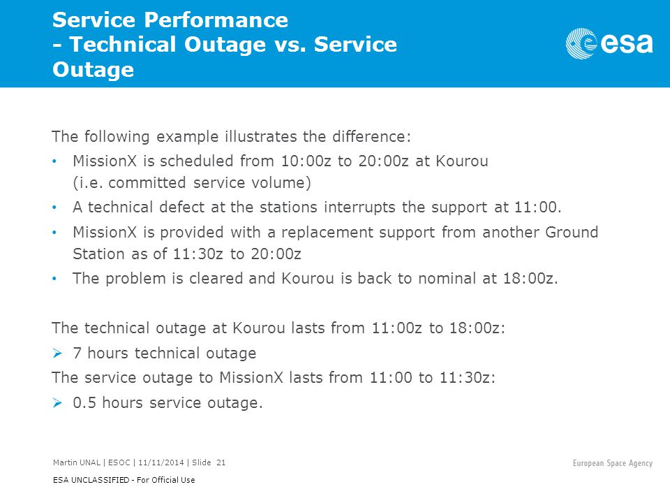 Martin UNAL | ESOC | 11/11/2014 | Slide 21 ESA UNCLASSIFIED - For Official Use Service Performance - Technical Outage vs.