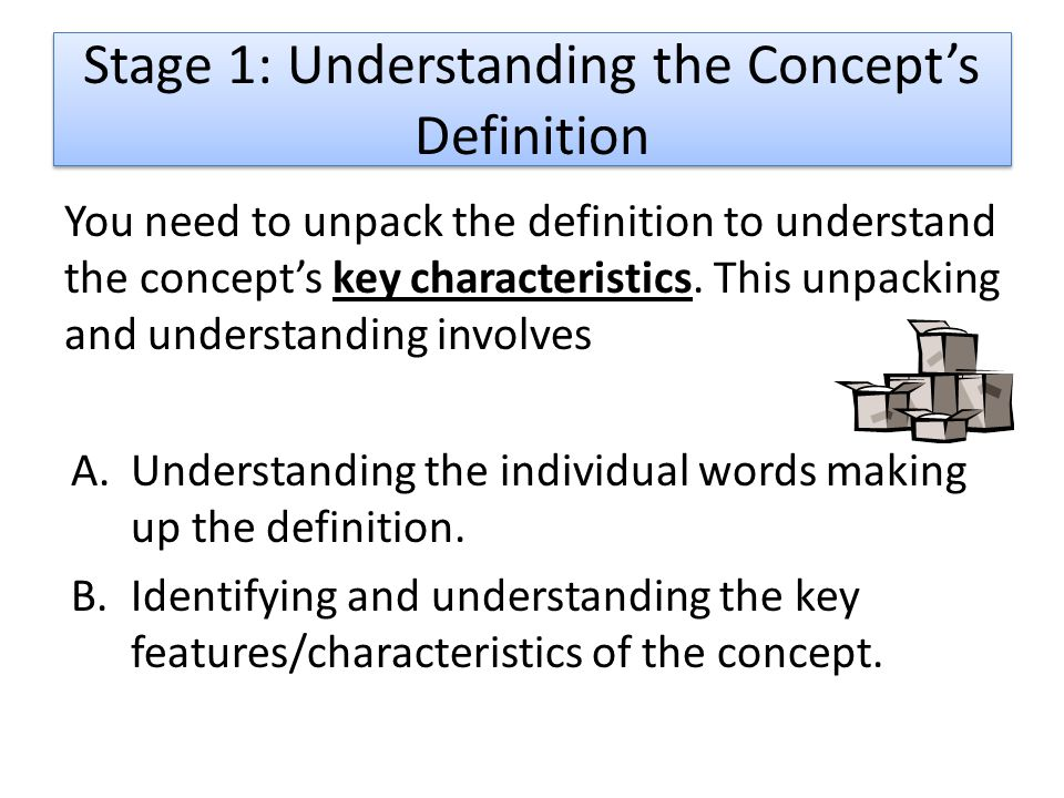 Stage 1: Understanding the Concept's Definition You need to unpack the definition to understand the concept's key characteristics.