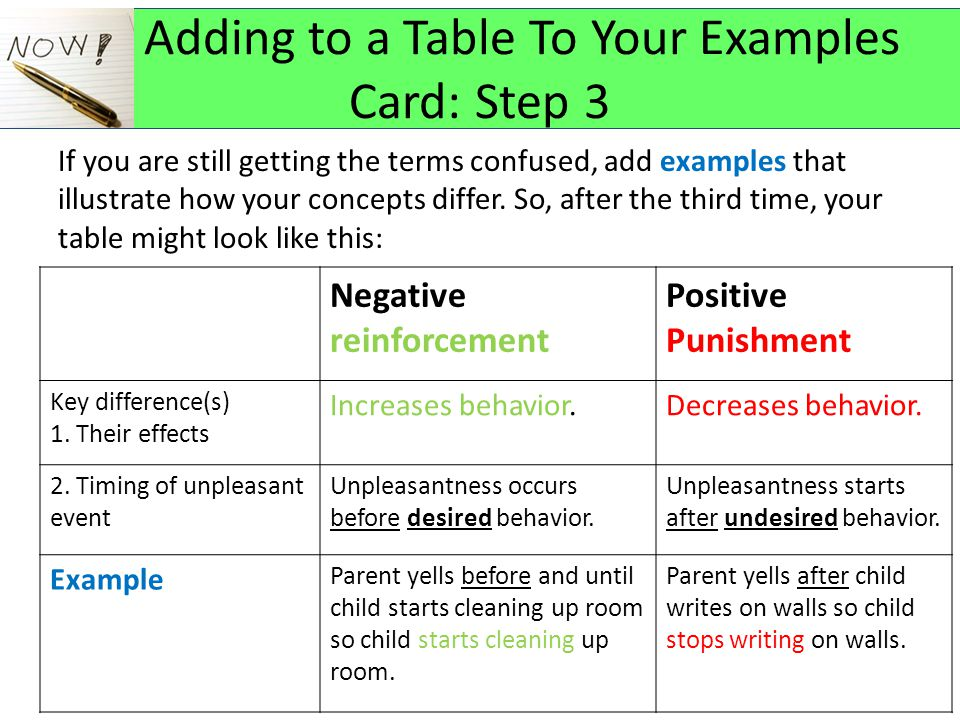 Adding to a Table To Your Examples Card: Step 3 If you are still getting the terms confused, add examples that illustrate how your concepts differ.