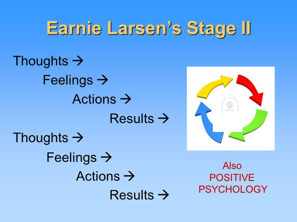 Earnie Larsen's Stage II Thoughts  Feelings  Actions  Results  Thoughts  Feelings  Actions  Results  Also POSITIVE PSYCHOLOGY