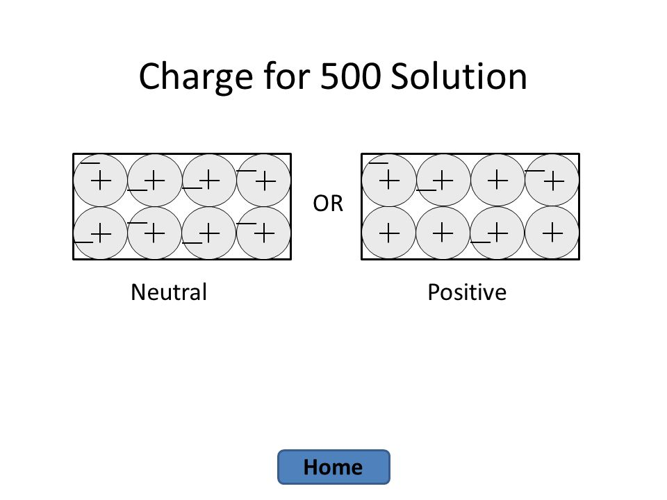 Charge for 500 Solution NeutralPositive Home OR