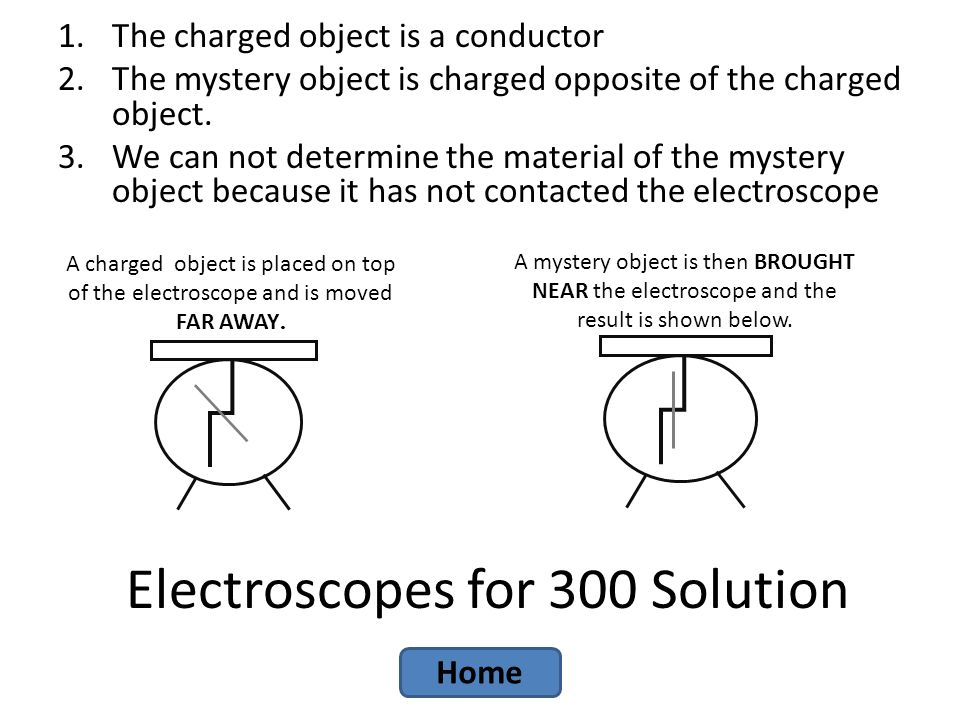 Electroscopes for 300 Solution 1.The charged object is a conductor 2.The mystery object is charged opposite of the charged object.