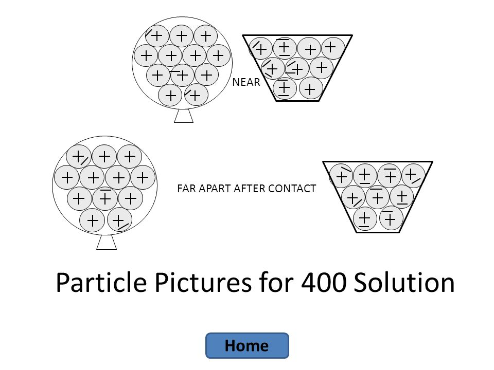 Particle Pictures for 400 Solution NEAR FAR APART AFTER CONTACT Home