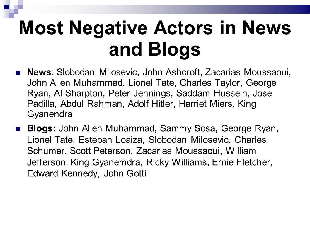 Most Negative Actors in News and Blogs News: Slobodan Milosevic, John Ashcroft, Zacarias Moussaoui, John Allen Muhammad, Lionel Tate, Charles Taylor,
