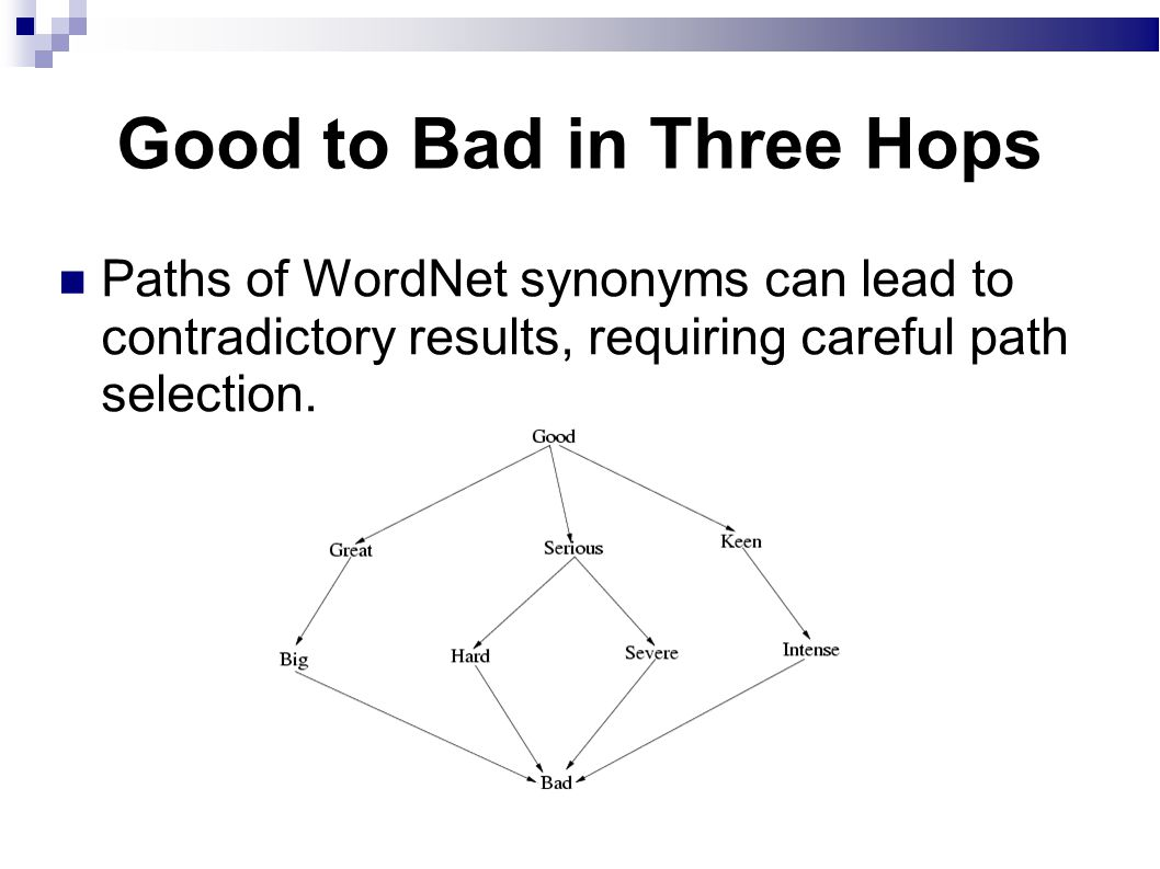 Good to Bad in Three Hops Paths of WordNet synonyms can lead to contradictory results, requiring careful path selection.
