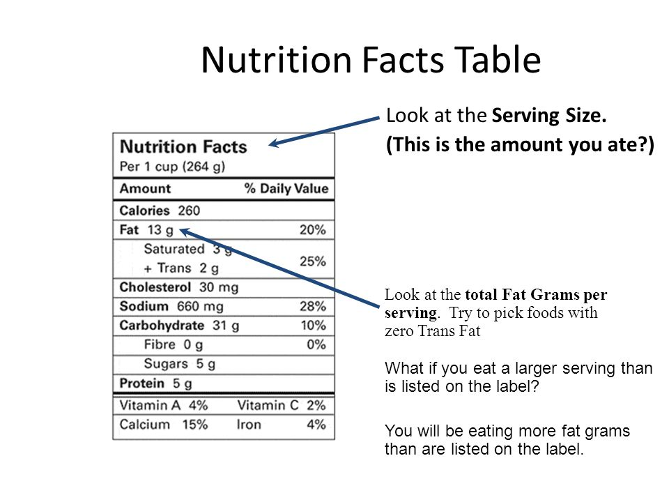 Nutrition Facts Table Look at the Serving Size. (This is the amount you ate?) The % Daily Value (DV) shows if there is a little or a lot of a nutrient
