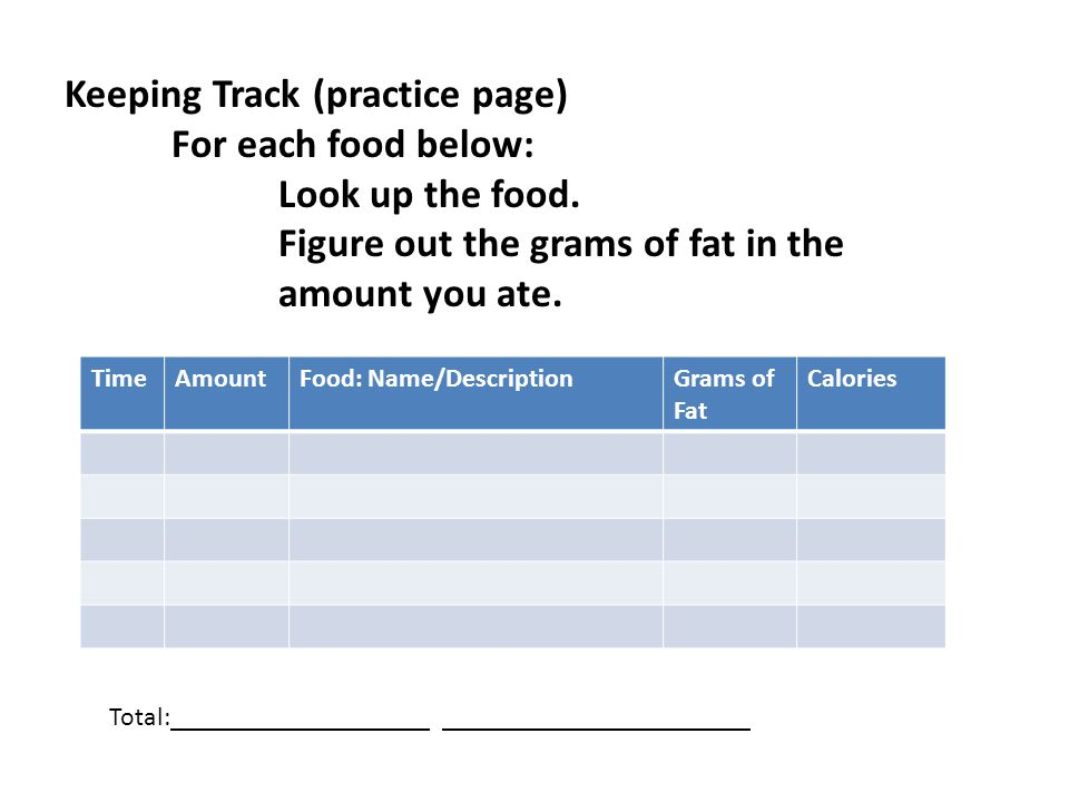 Keeping Track (practice page) For each food below: Look up the food. Figure out the grams of fat in the amount you ate. TimeAmountFood: Name/Descripti