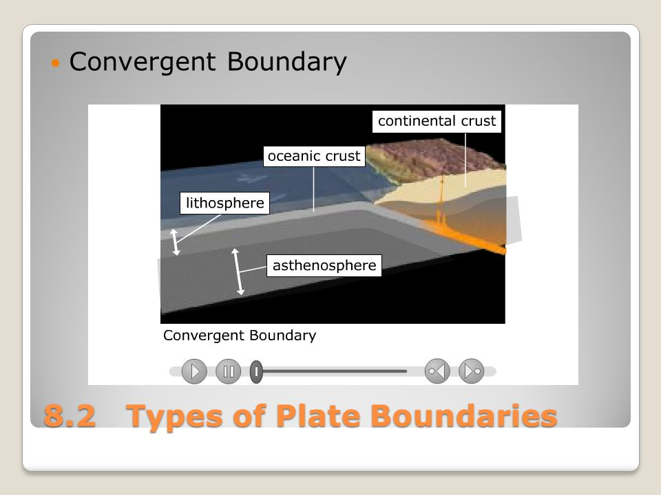 8.2 Types of Plate Boundaries Convergent Boundary