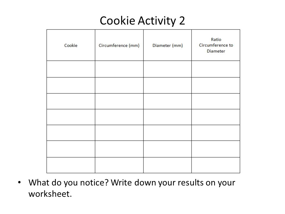 Cookie Activity 3 http://www.youtube.com/watch?v=YokKp3pw VFc&safe=active http://www.youtube.com/watch?v=YokKp3pw VFc&safe=active Now that we have the formula for the area of a circle, find the area of both of your cookies and record the results on your paper.
