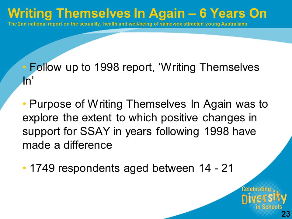 23 Writing Themselves In Again – 6 Years On The 2nd national report on the sexuality, health and well-being of same-sex attracted young Australians Follow up to 1998 report, 'Writing Themselves In' Purpose of Writing Themselves In Again was to explore the extent to which positive changes in support for SSAY in years following 1998 have made a difference 1749 respondents aged between 14 - 21