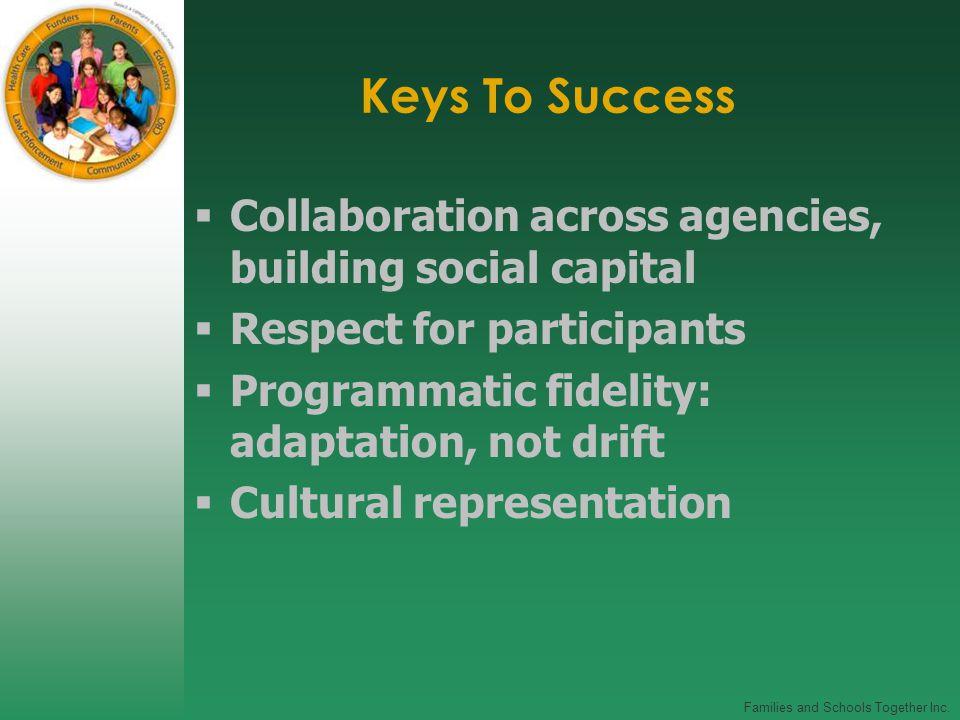 Families and Schools Together Inc. Keys To Success  Collaboration across agencies, building social capital  Respect for participants  Programmatic