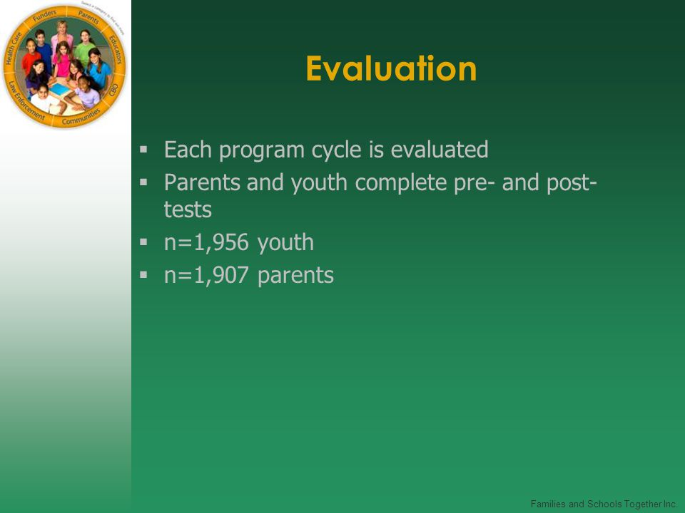 Families and Schools Together Inc. Evaluation  Each program cycle is evaluated  Parents and youth complete pre- and post- tests  n=1,956 youth  n=