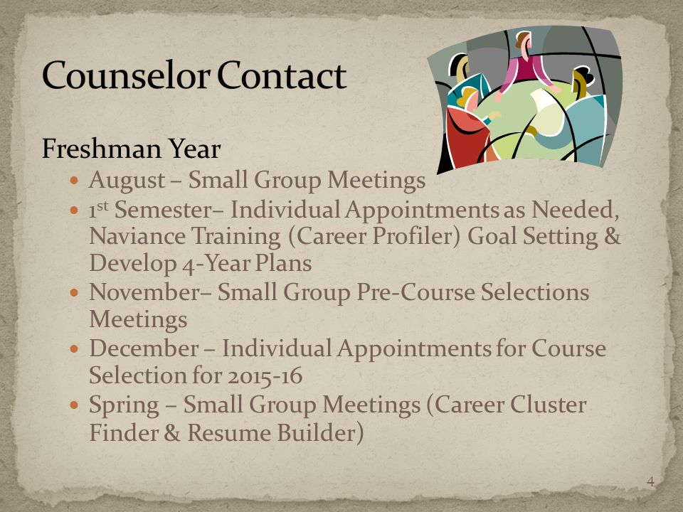 Freshman Year August – Small Group Meetings 1 st Semester– Individual Appointments as Needed, Naviance Training (Career Profiler) Goal Setting & Develop 4-Year Plans November– Small Group Pre-Course Selections Meetings December – Individual Appointments for Course Selection for 2015-16 Spring – Small Group Meetings (Career Cluster Finder & Resume Builder ) 4