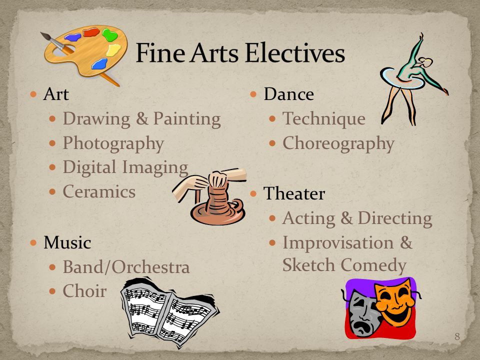 Art Drawing & Painting Photography Digital Imaging Ceramics Music Band/Orchestra Choir Dance Technique Choreography Theater Acting & Directing Improvisation & Sketch Comedy 8