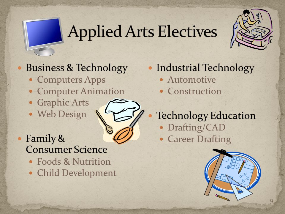 Business & Technology Computers Apps Computer Animation Graphic Arts Web Design Family & Consumer Science Foods & Nutrition Child Development Industrial Technology Automotive Construction Technology Education Drafting/CAD Career Drafting 9