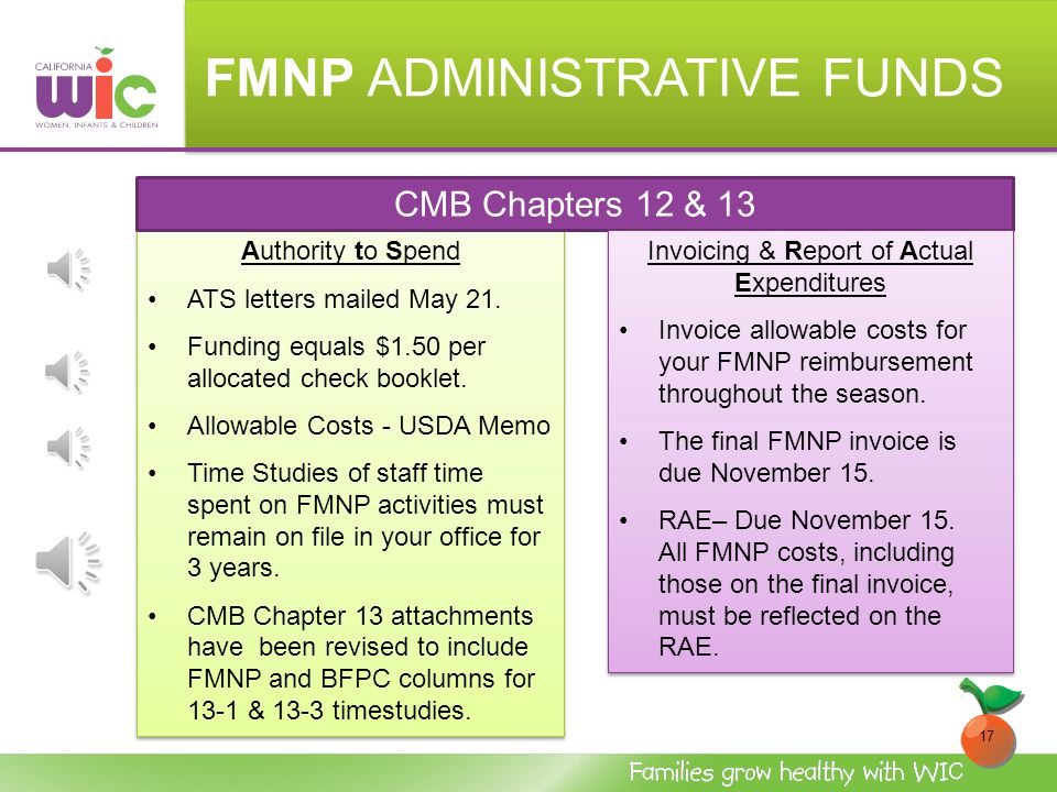 State Updates: FMNP WPM & Job Aids & CMB 16