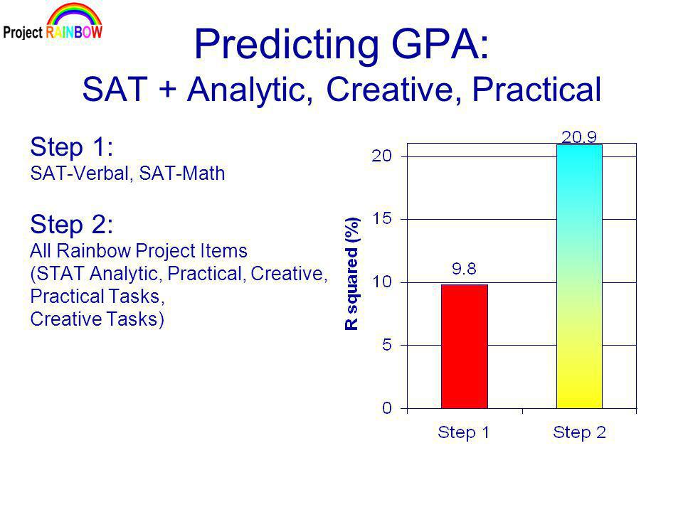 Predicting GPA: SAT + Analytic, Creative, Practical Step 1: SAT-Verbal, SAT-Math Step 2: All Rainbow Project Items (STAT Analytic, Practical, Creative, Practical Tasks, Creative Tasks)
