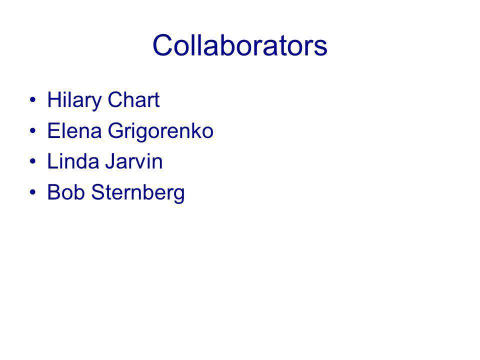 Collaborators Hilary Chart Elena Grigorenko Linda Jarvin Bob Sternberg