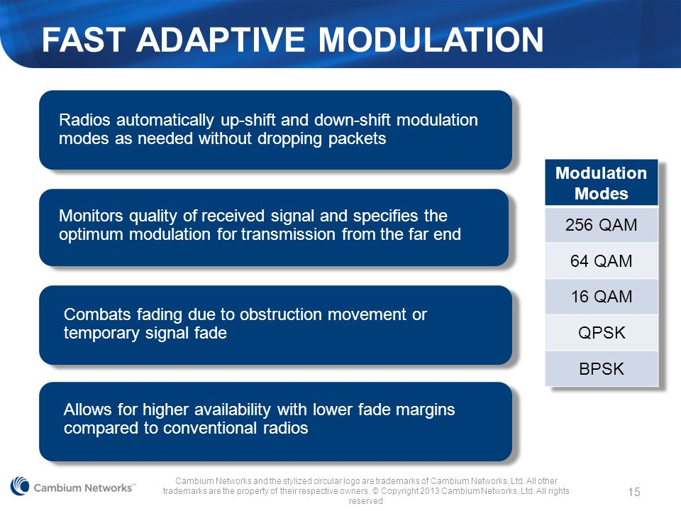 FAST ADAPTIVE MODULATION Cambium Networks and the stylized circular logo are trademarks of Cambium Networks, Ltd. All other trademarks are the propert