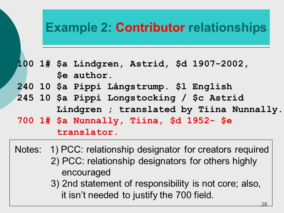 28 Example 2: Contributor relationships 100 1# $a Lindgren, Astrid, $d 1907-2002, $e author.