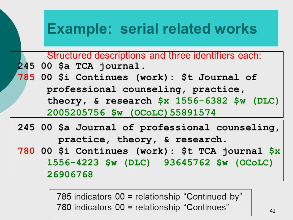 42 Example: serial related works Structured descriptions and three identifiers each: 245 00 $a TCA journal.