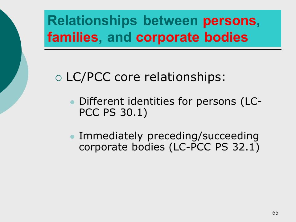 65  LC/PCC core relationships: Different identities for persons (LC- PCC PS 30.1) Immediately preceding/succeeding corporate bodies (LC-PCC PS 32.1) Relationships between persons, families, and corporate bodies