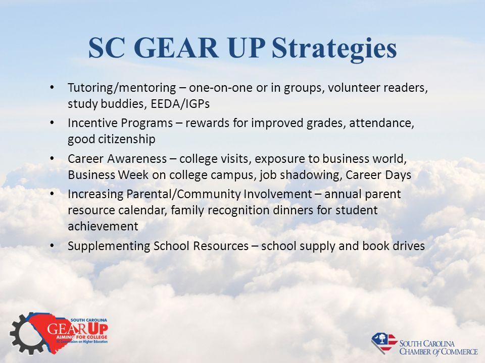 SC GEAR UP Strategies Tutoring/mentoring – one-on-one or in groups, volunteer readers, study buddies, EEDA/IGPs Incentive Programs – rewards for impro