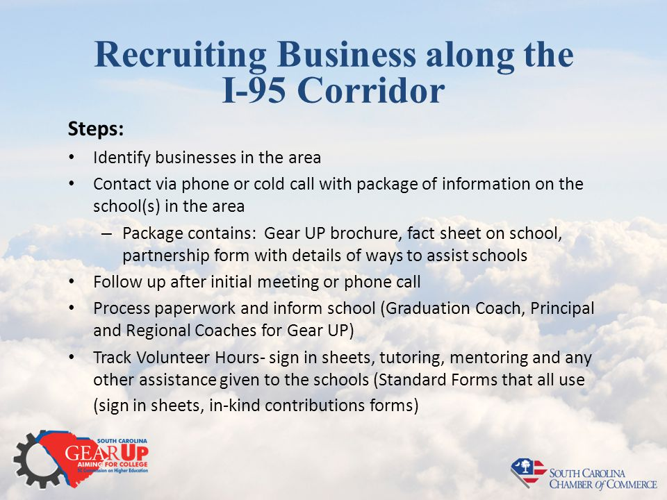 Recruiting Business along the I-95 Corridor Steps: Identify businesses in the area Contact via phone or cold call with package of information on the school(s) in the area – Package contains: Gear UP brochure, fact sheet on school, partnership form with details of ways to assist schools Follow up after initial meeting or phone call Process paperwork and inform school (Graduation Coach, Principal and Regional Coaches for Gear UP) Track Volunteer Hours- sign in sheets, tutoring, mentoring and any other assistance given to the schools (Standard Forms that all use (sign in sheets, in-kind contributions forms)
