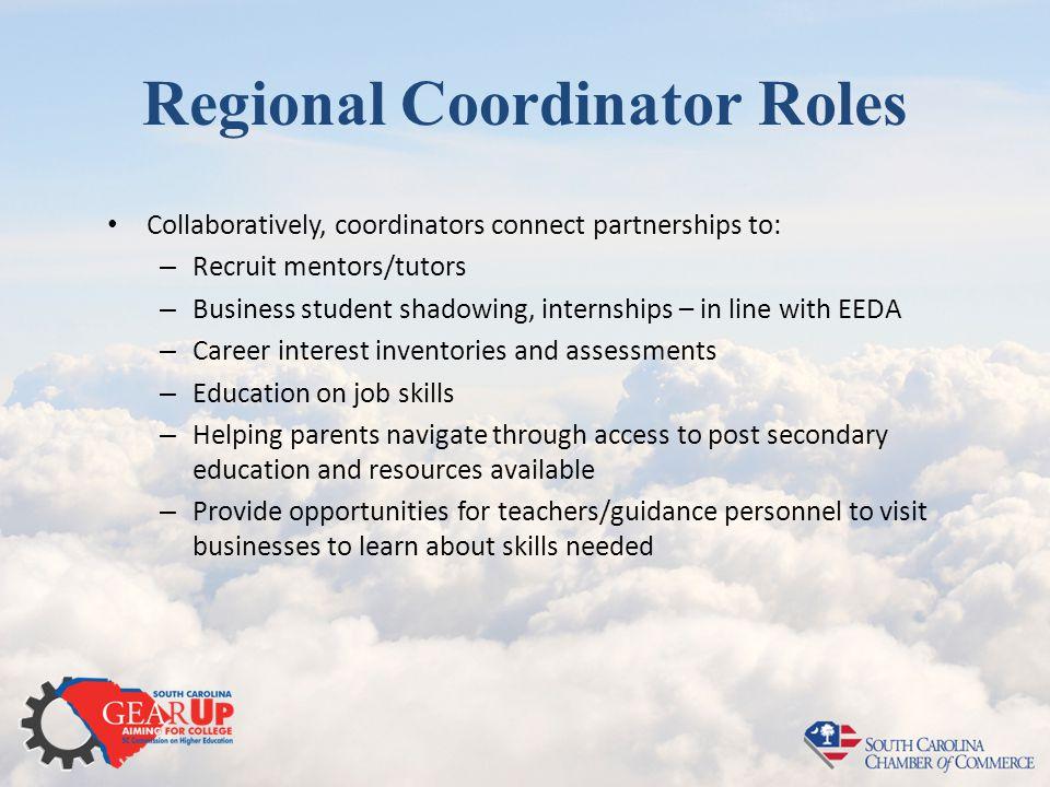 Regional Coordinator Roles Collaboratively, coordinators connect partnerships to: – Recruit mentors/tutors – Business student shadowing, internships –