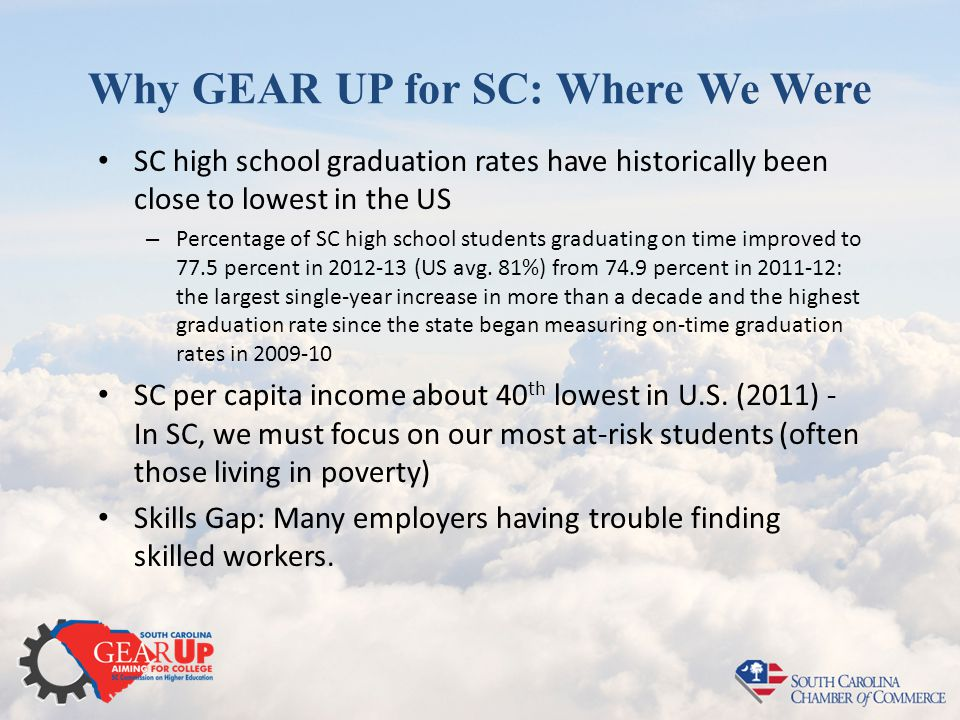 Why GEAR UP for SC: Where We Were SC high school graduation rates have historically been close to lowest in the US – Percentage of SC high school students graduating on time improved to 77.5 percent in 2012-13 (US avg.