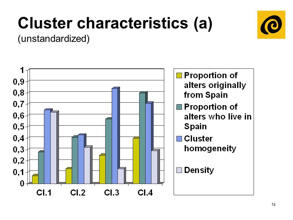 14 Cluster characteristics (a) (unstandardized)