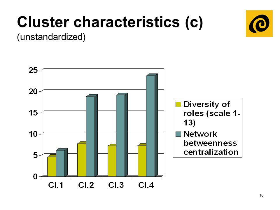 16 Cluster characteristics (c) (unstandardized)