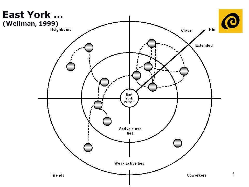 6 East York … (Wellman, 1999)
