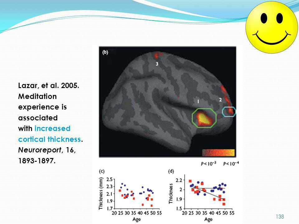 Lazar, et al. 2005. Meditation experience is associated with increased cortical thickness. Neuroreport, 16, 1893-1897. 138