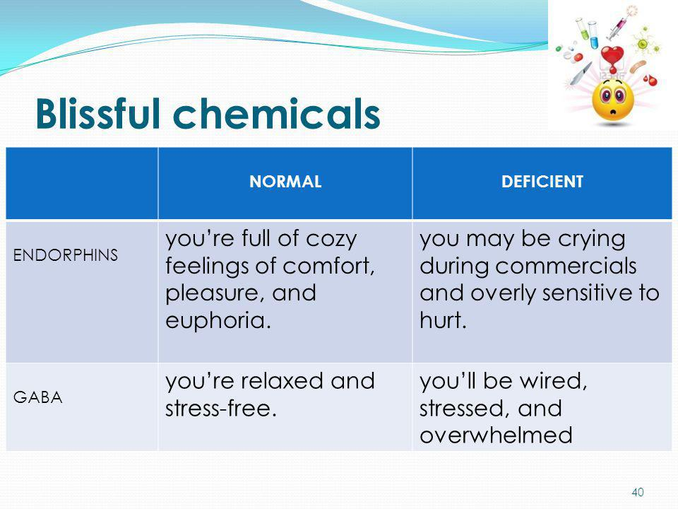 Blissful chemicals NORMALDEFICIENT ENDORPHINS you're full of cozy feelings of comfort, pleasure, and euphoria. you may be crying during commercials an