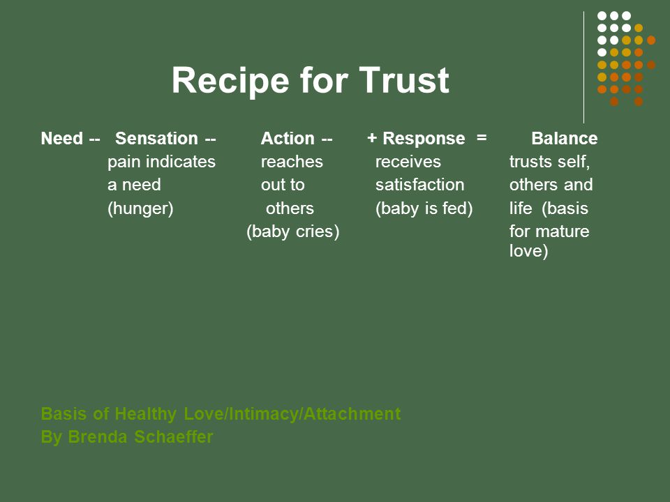 Recipe for Trust Need -- Sensation -- Action -- + Response = Balance pain indicates reachesreceivestrusts self, a need out to satisfactionothers and (hunger) others(baby is fed)life (basis (baby cries) for mature love) Basis of Healthy Love/Intimacy/Attachment By Brenda Schaeffer