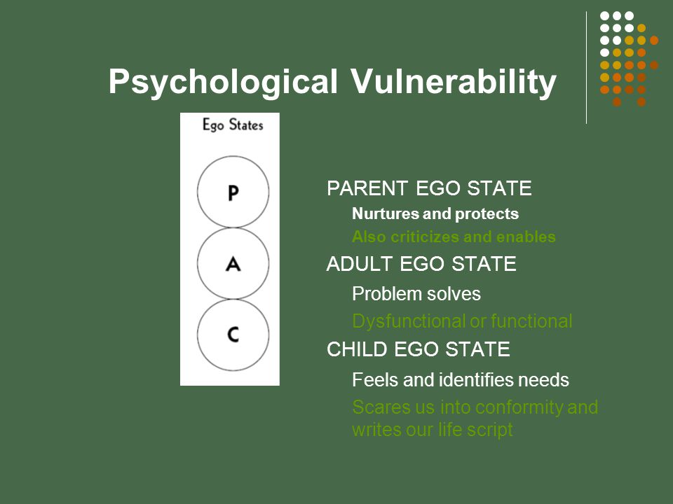 Psychological Vulnerability PARENT EGO STATE Nurtures and protects Also criticizes and enables ADULT EGO STATE Problem solves Dysfunctional or functional CHILD EGO STATE Feels and identifies needs Scares us into conformity and writes our life script