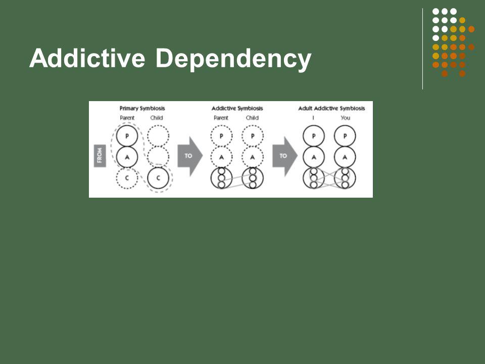 Addictive Dependency