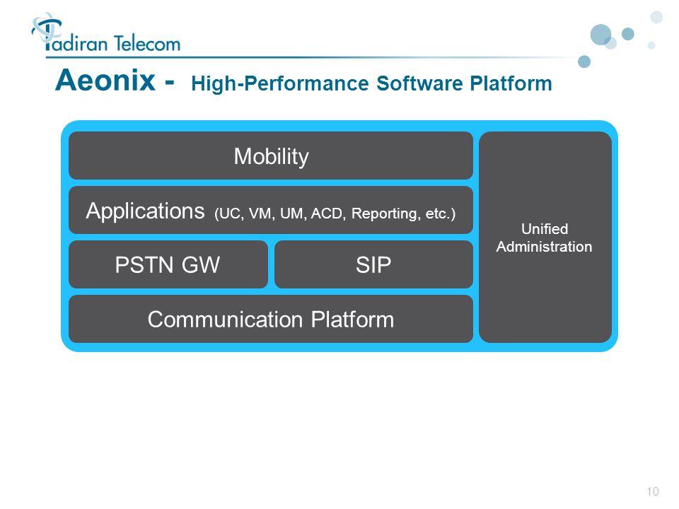 10 Aeonix - High-Performance Software Platform Unified Administration Communication Platform PSTN GW Mobility Applications (UC, VM, UM, ACD, Reporting