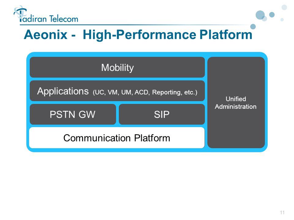 11 Aeonix - High-Performance Platform Unified Administration Communication Platform PSTN GW Mobility Applications (UC, VM, UM, ACD, Reporting, etc.) S