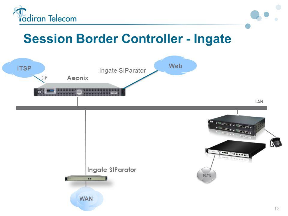 13 Session Border Controller - Ingate LAN Aeonix PSTN ITSP SIP Ingate SIParator WAN Web Ingate SIParator