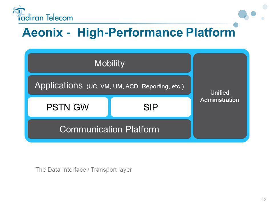 15 Aeonix - High-Performance Platform Unified Administration Communication Platform PSTN GW Mobility Applications (UC, VM, UM, ACD, Reporting, etc.) S
