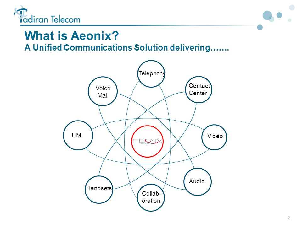 3 Aeonix UC&C Solution  Unified Communications & Collaboration solution  Software based solution  Standards based platform  Centralized licensing  Unified Administration  Non Proprietary device support  Mobility ACC SeaMail