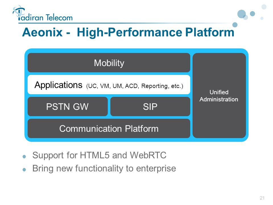 21 Aeonix - High-Performance Platform Unified Administration Communication Platform PSTN GW Mobility Applications (UC, VM, UM, ACD, Reporting, etc.) S