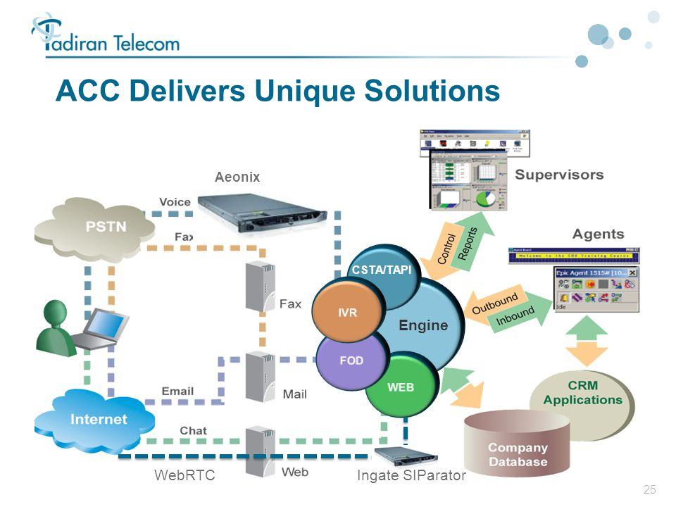 25 ACC Delivers Unique Solutions CSTA/TAPI Engine Aeonix Ingate SIParatorWebRTC