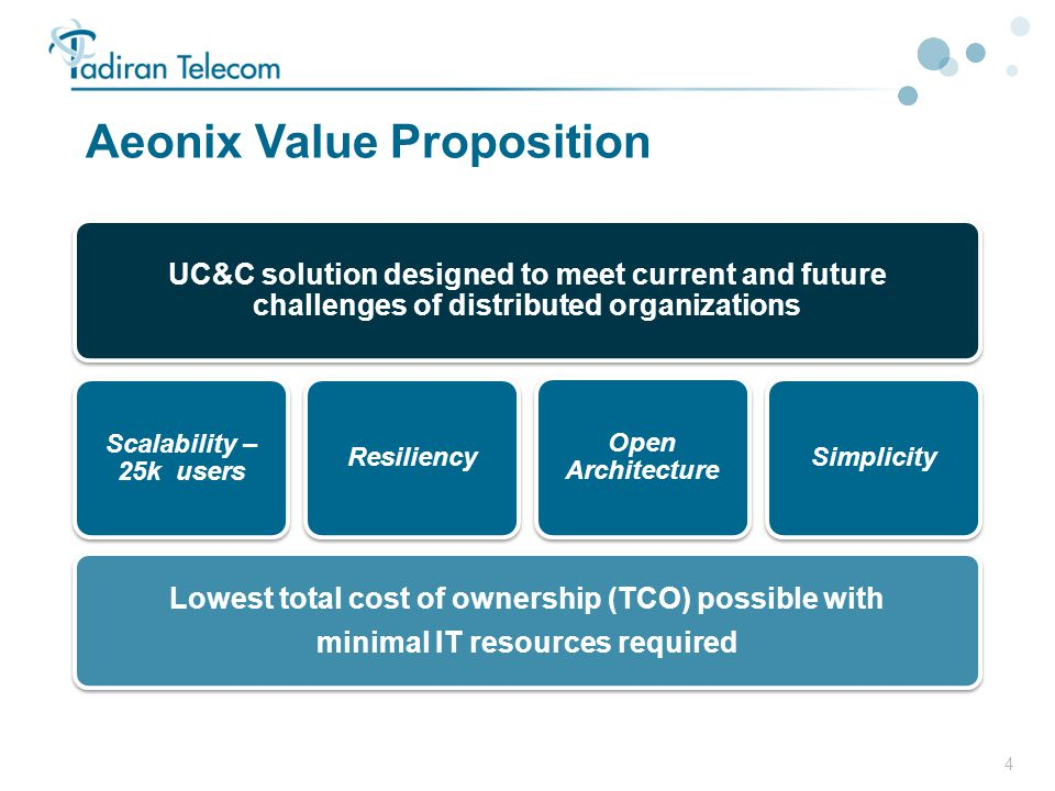 4 Aeonix Value Proposition UC&C solution designed to meet current and future challenges of distributed organizations Scalability – 25k users Resilienc