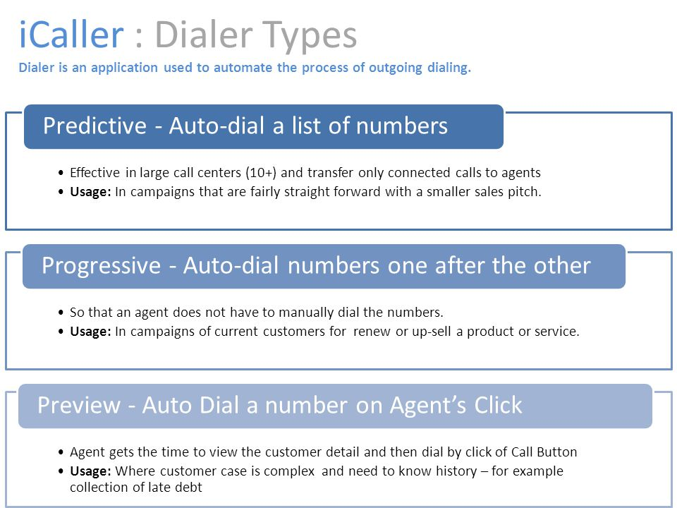 iCaller : How to select dialer.