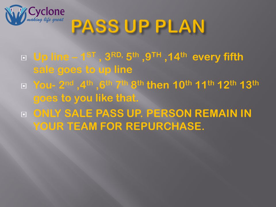  THIS IS PASS UP PLAN, WHEN YOU PURCHASE THE PRODUCT @2400 you will get RS 1000 BV.  80% BV WILL BE DISTRIBUTED.